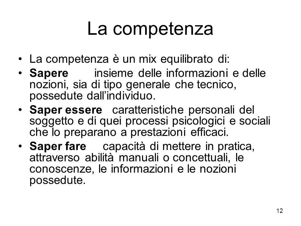 La competenza La competenza è un mix equilibrato di: