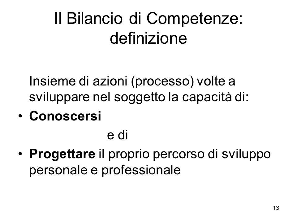 Il Bilancio di Competenze: definizione