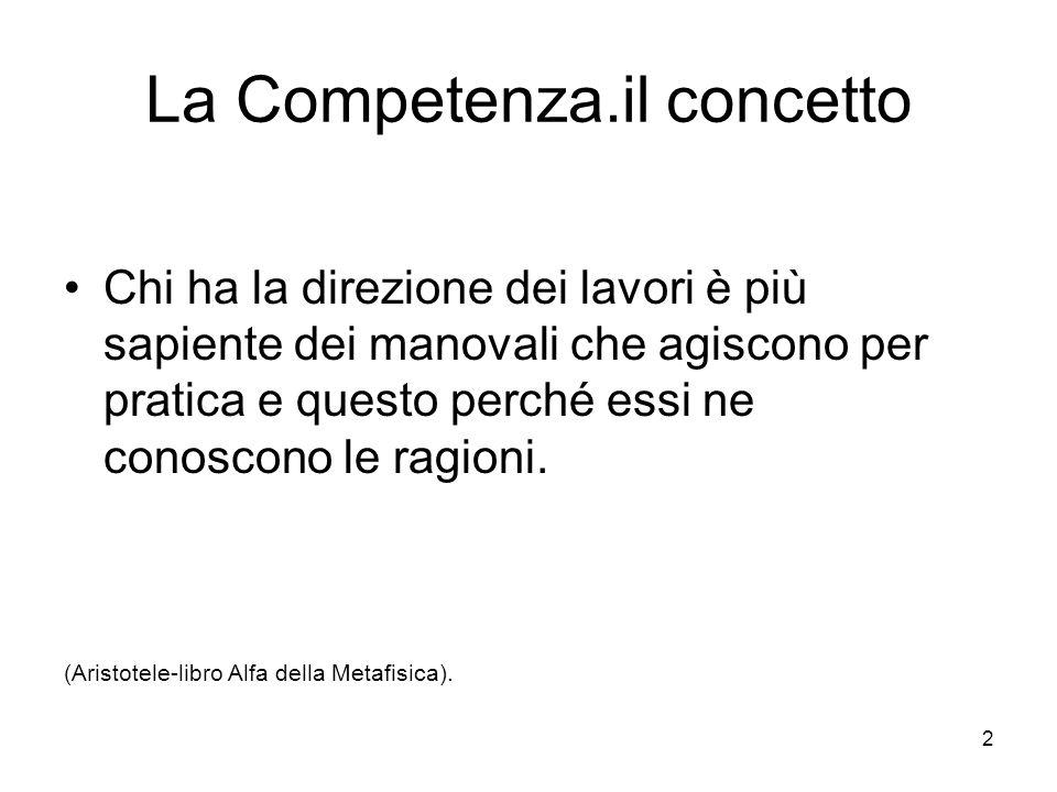 La Competenza.il concetto