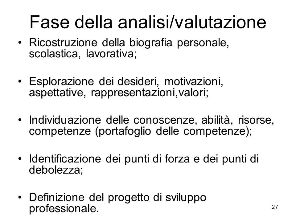 Fase della analisi/valutazione