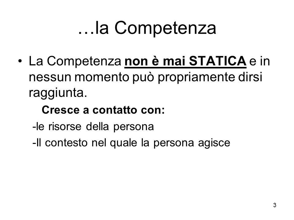 …la Competenza La Competenza non è mai STATICA e in nessun momento può propriamente dirsi raggiunta.