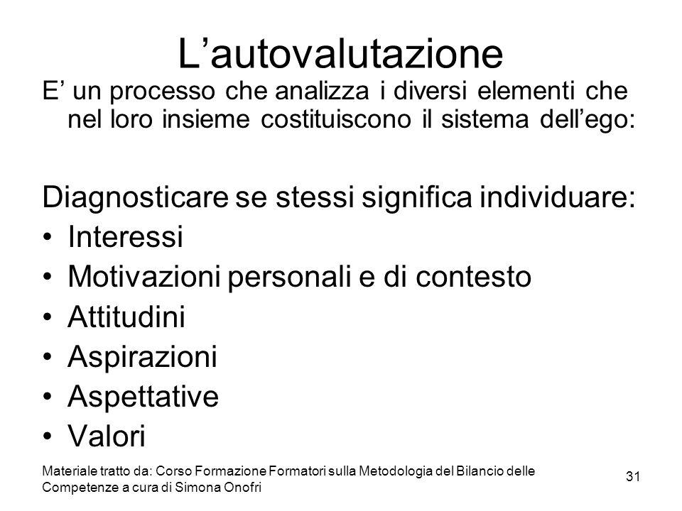 L'autovalutazione Diagnosticare se stessi significa individuare: