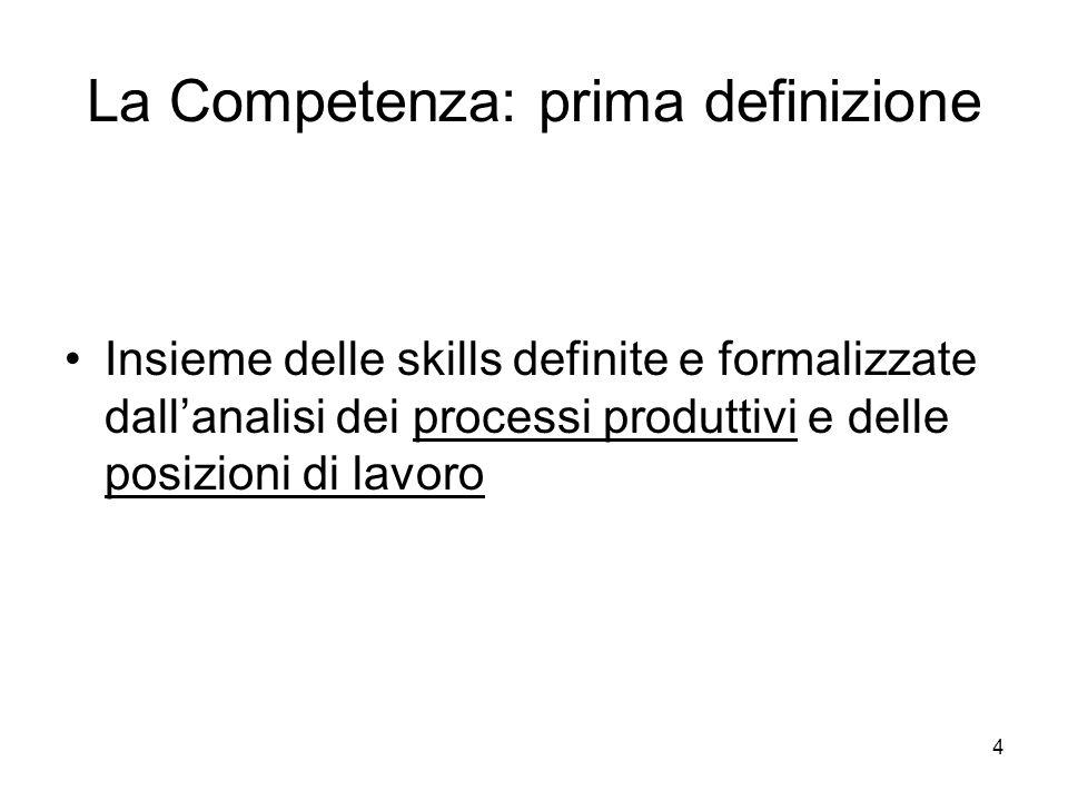 La Competenza: prima definizione