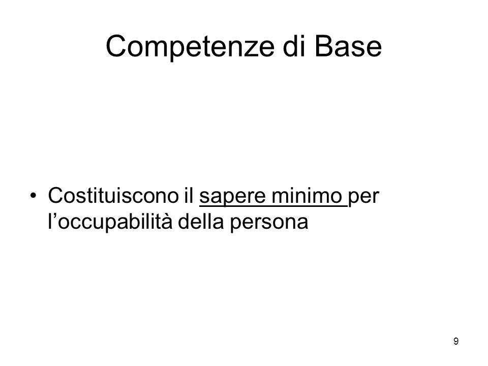 Competenze di Base Costituiscono il sapere minimo per l'occupabilità della persona