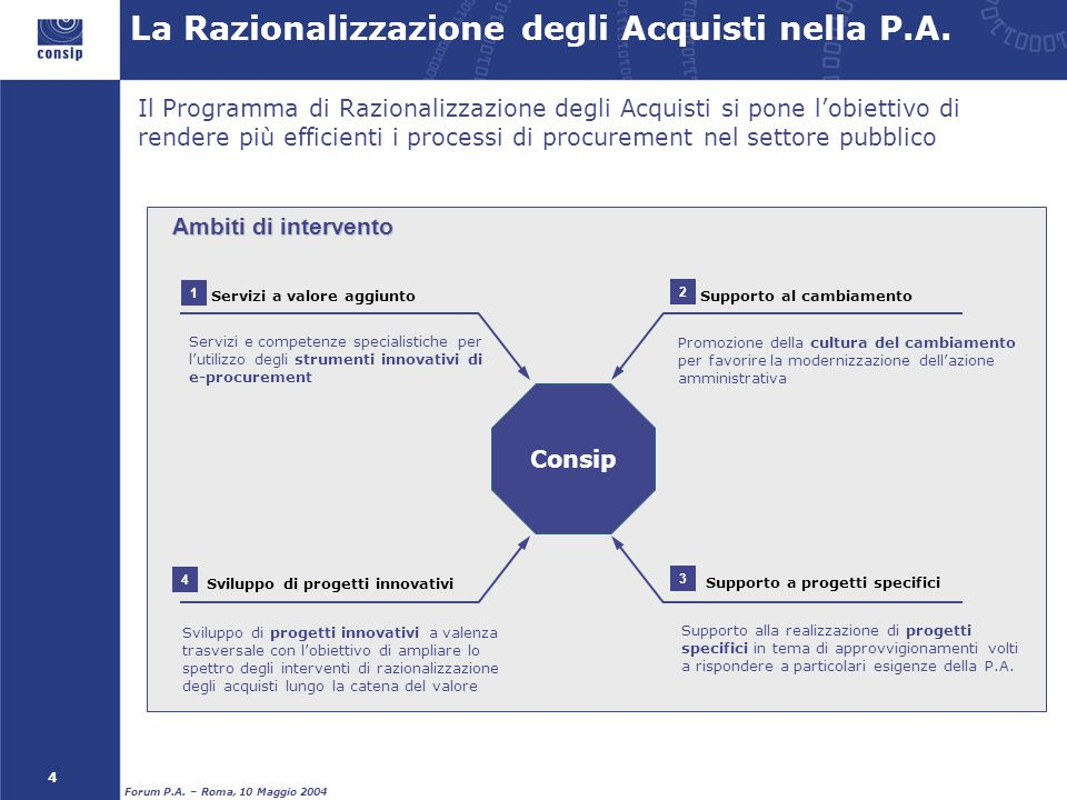 La Razionalizzazione degli Acquisti nella P.A.