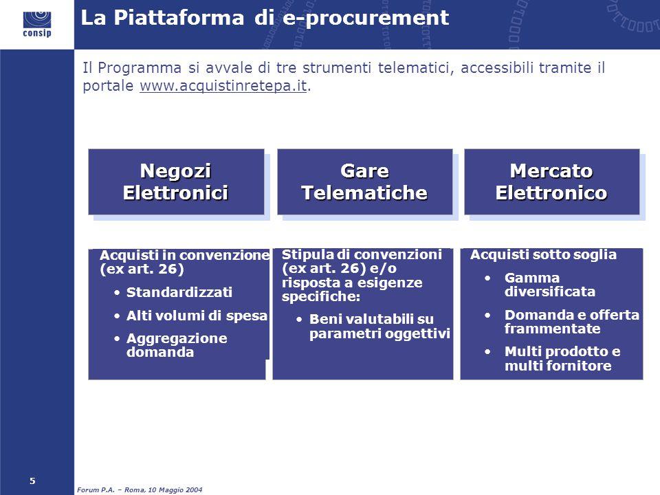 La Piattaforma di e-procurement