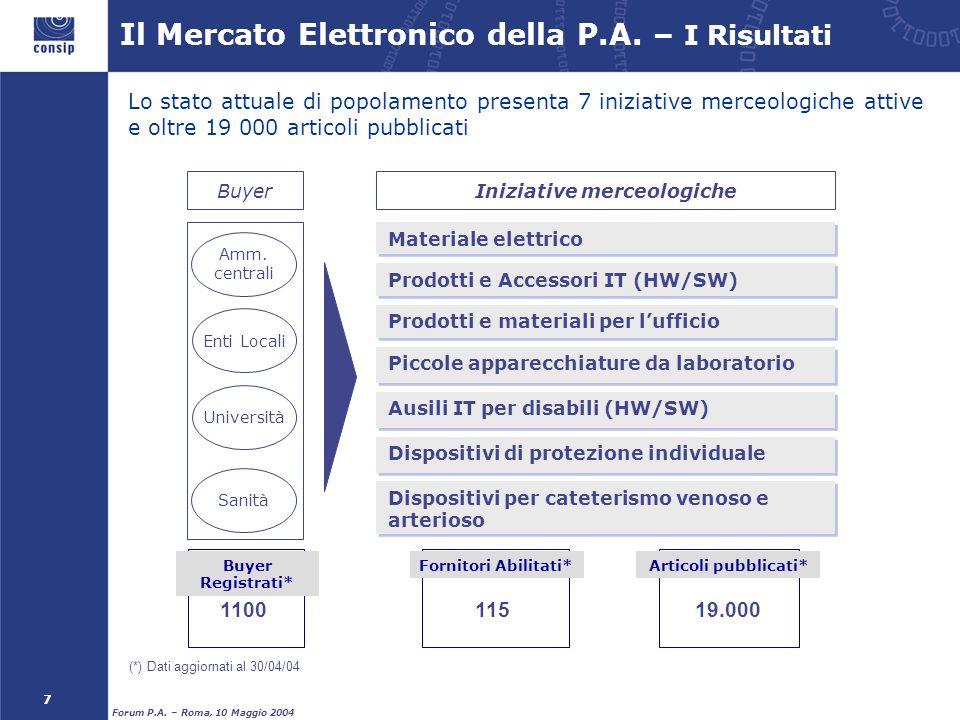 Il Mercato Elettronico della P.A. – I Risultati