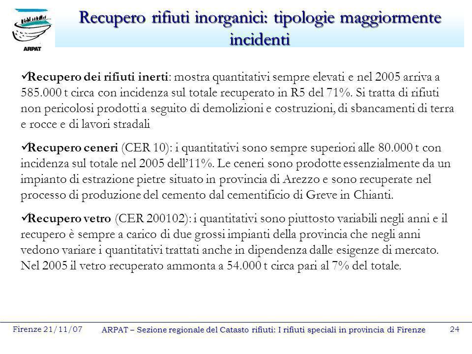 Recupero rifiuti inorganici: tipologie maggiormente incidenti