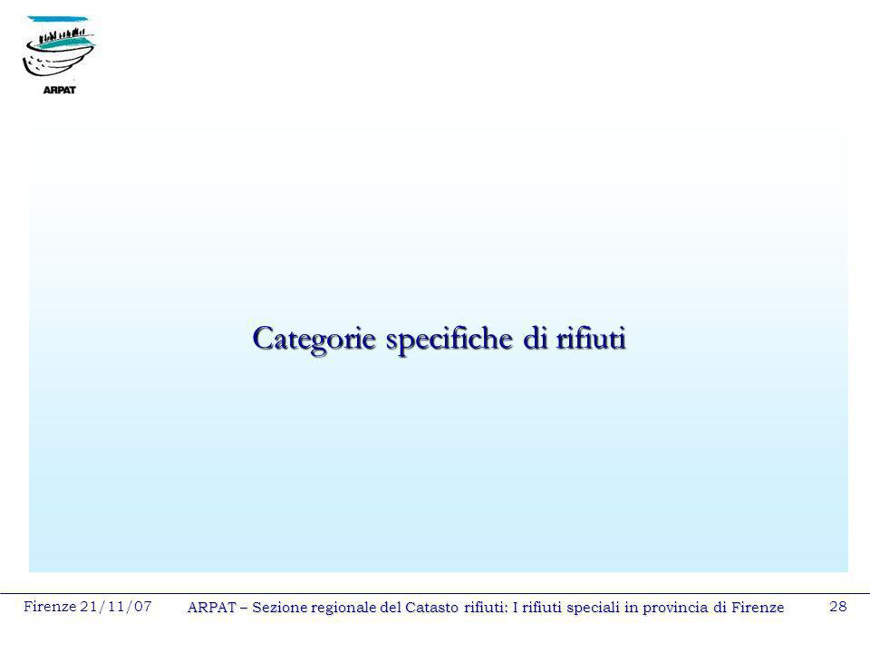 Categorie specifiche di rifiuti