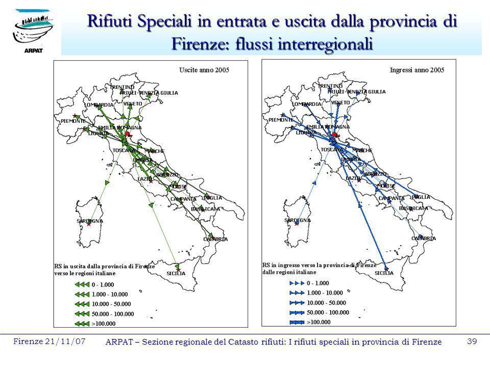 Rifiuti Speciali in entrata e uscita dalla provincia di Firenze: flussi interregionali