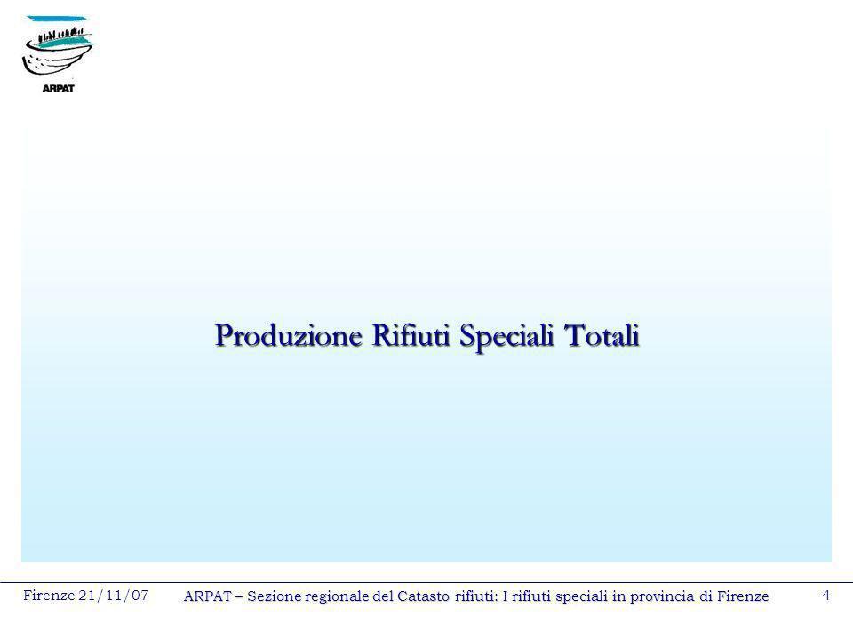 Produzione Rifiuti Speciali Totali