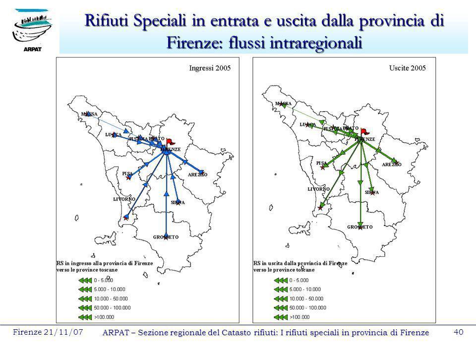 Rifiuti Speciali in entrata e uscita dalla provincia di Firenze: flussi intraregionali