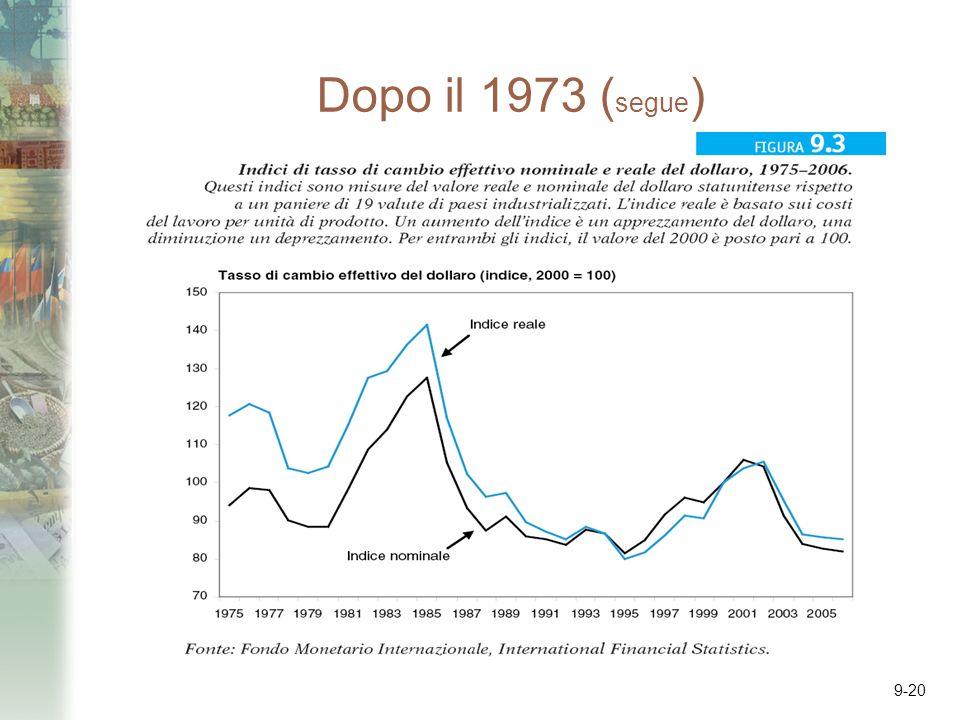 Dopo il 1973 (segue) 9-20