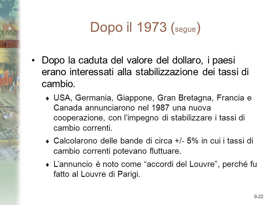 Dopo il 1973 (segue) Dopo la caduta del valore del dollaro, i paesi erano interessati alla stabilizzazione dei tassi di cambio.