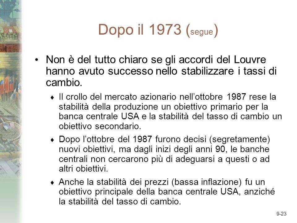 Dopo il 1973 (segue) Non è del tutto chiaro se gli accordi del Louvre hanno avuto successo nello stabilizzare i tassi di cambio.