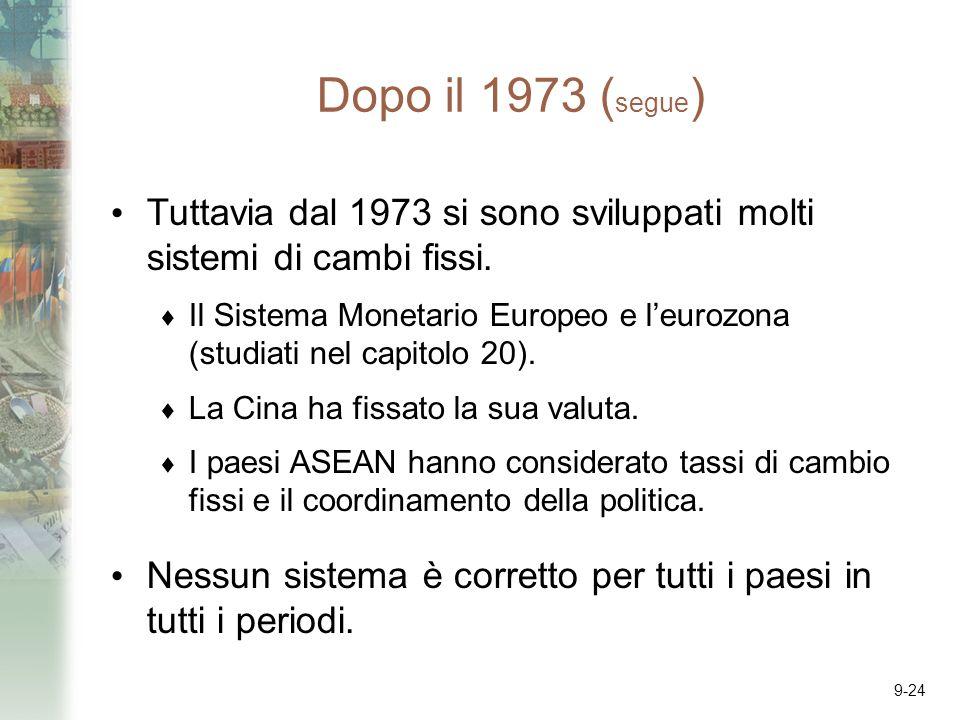 Dopo il 1973 (segue) Tuttavia dal 1973 si sono sviluppati molti sistemi di cambi fissi.