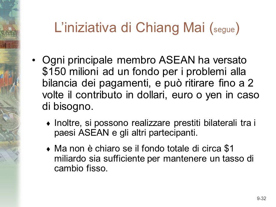 L'iniziativa di Chiang Mai (segue)