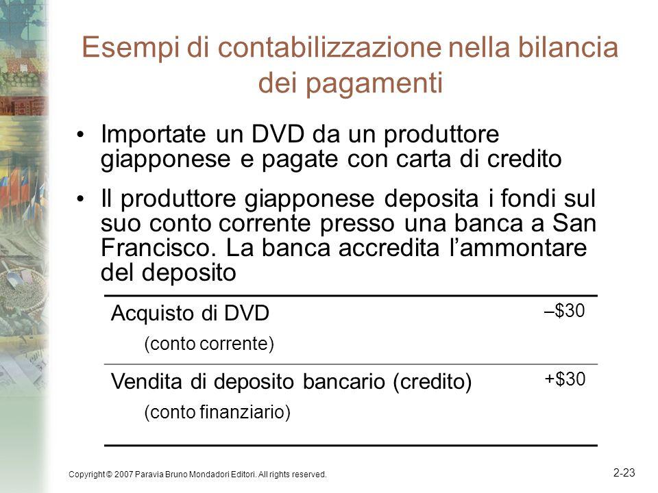 Esempi di contabilizzazione nella bilancia dei pagamenti