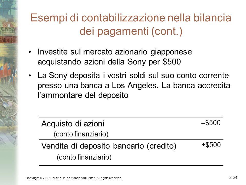 Esempi di contabilizzazione nella bilancia dei pagamenti (cont.)