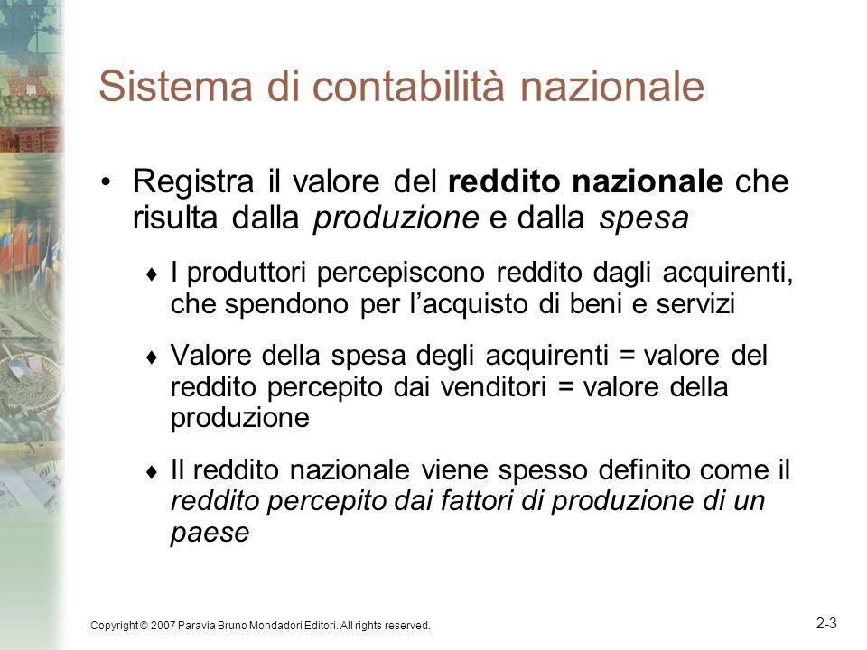 Sistema di contabilità nazionale