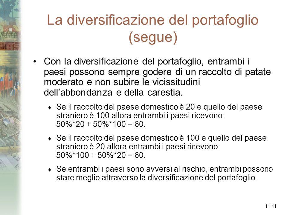 La diversificazione del portafoglio (segue)
