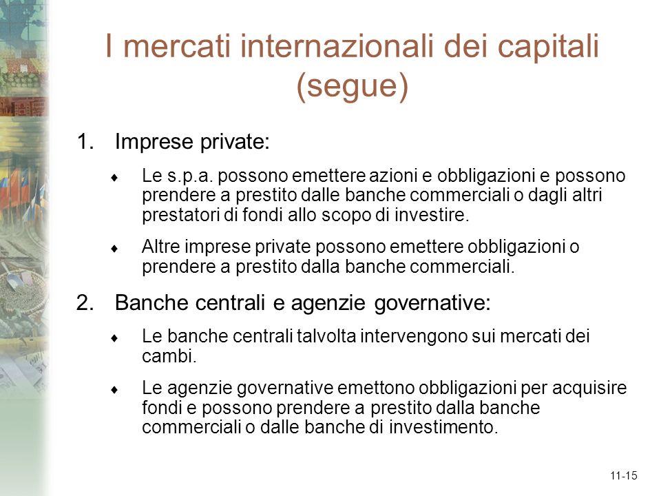 I mercati internazionali dei capitali (segue)