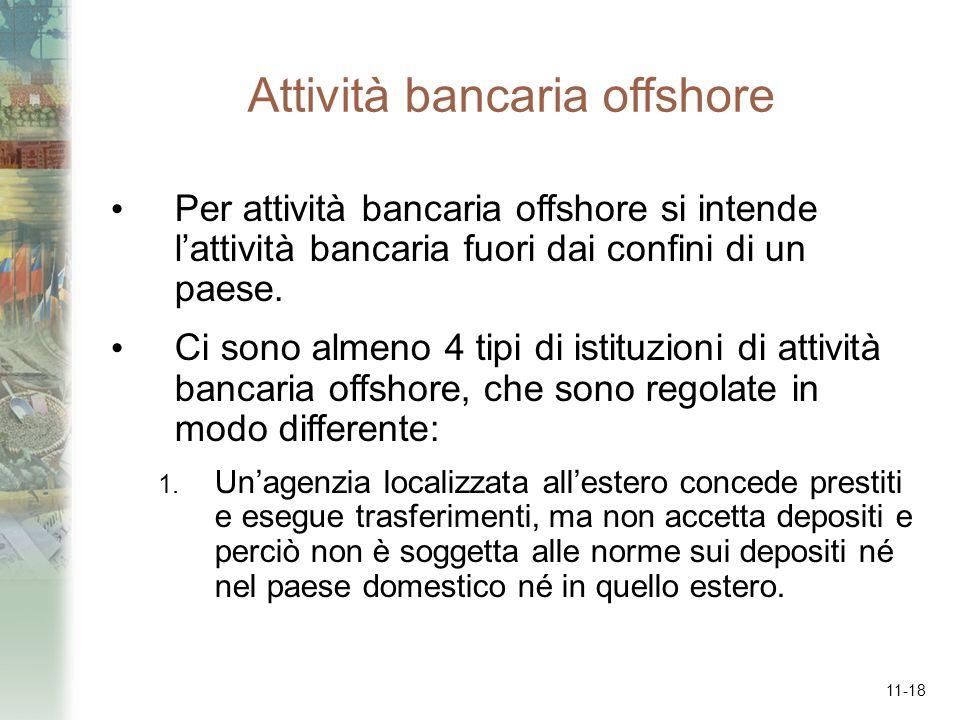 Attività bancaria offshore
