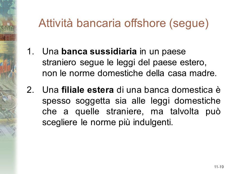 Attività bancaria offshore (segue)