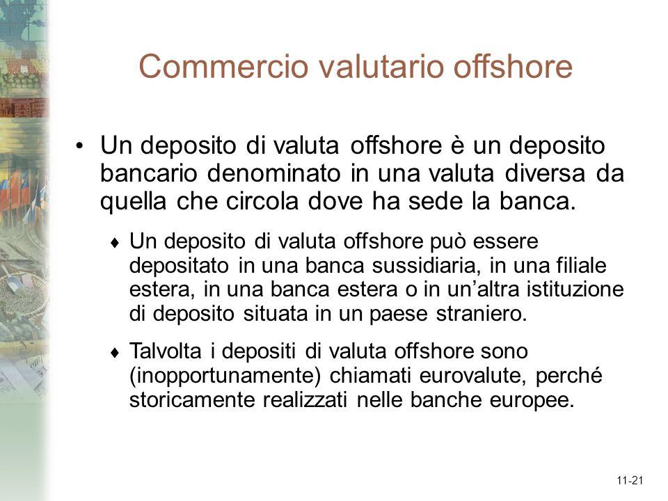 Commercio valutario offshore