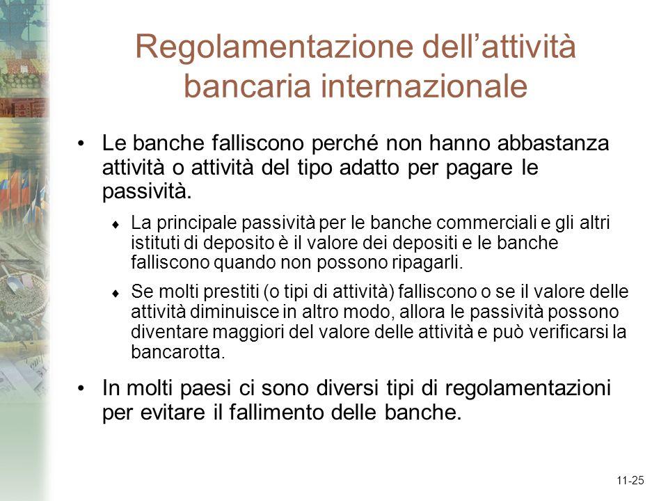 Regolamentazione dell'attività bancaria internazionale