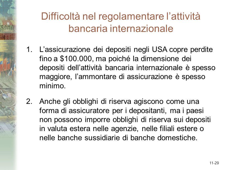 Difficoltà nel regolamentare l'attività bancaria internazionale