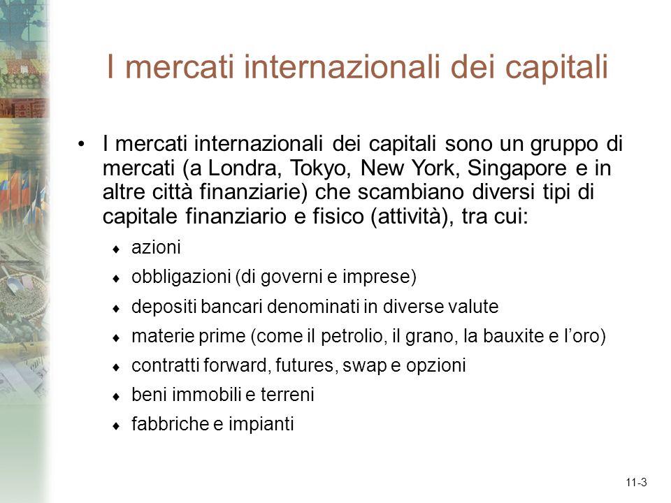 I mercati internazionali dei capitali