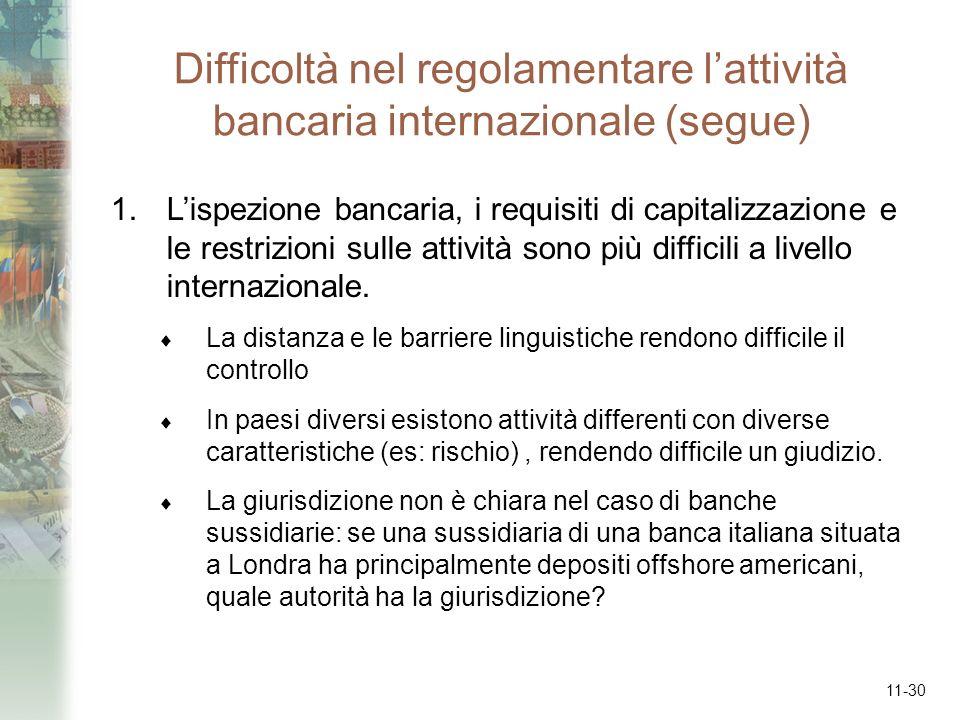 Difficoltà nel regolamentare l'attività bancaria internazionale (segue)