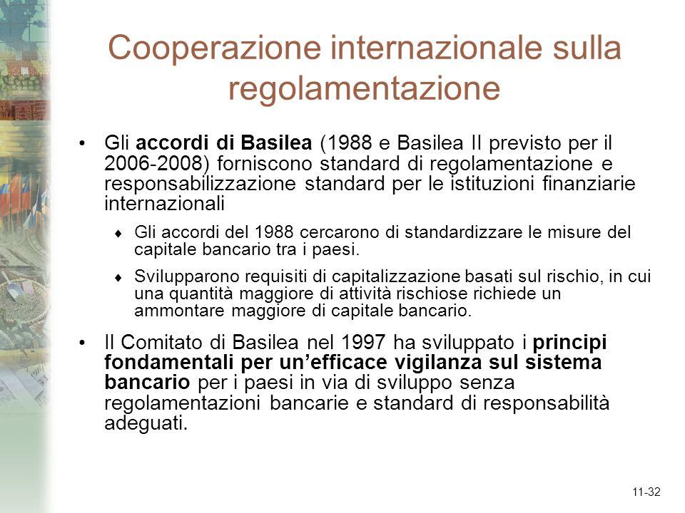 Cooperazione internazionale sulla regolamentazione