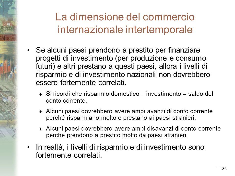 La dimensione del commercio internazionale intertemporale