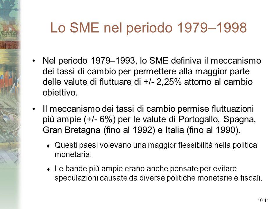Lo SME nel periodo 1979–1998