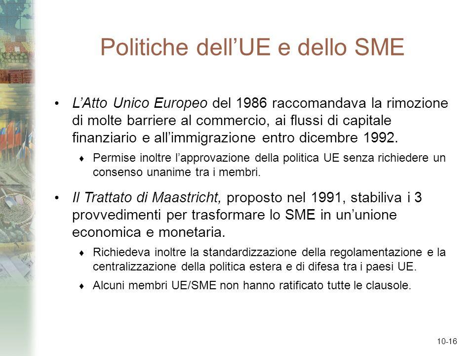 Politiche dell'UE e dello SME