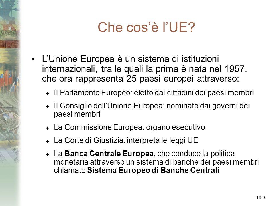 Che cos'è l'UE