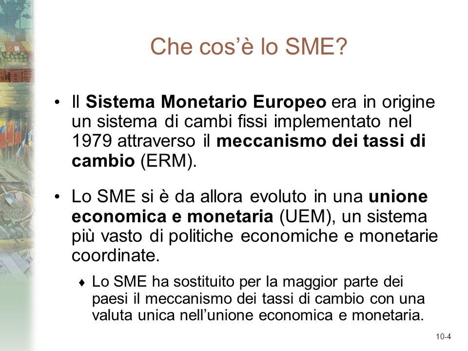 Che cos'è lo SME
