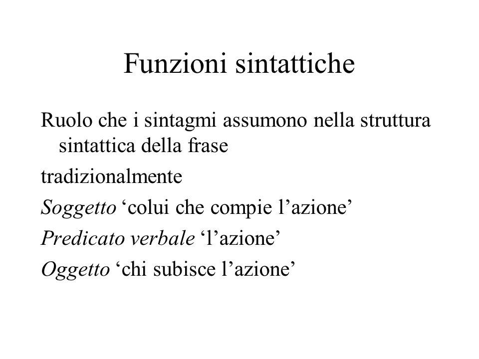 Funzioni sintattiche Ruolo che i sintagmi assumono nella struttura sintattica della frase. tradizionalmente.