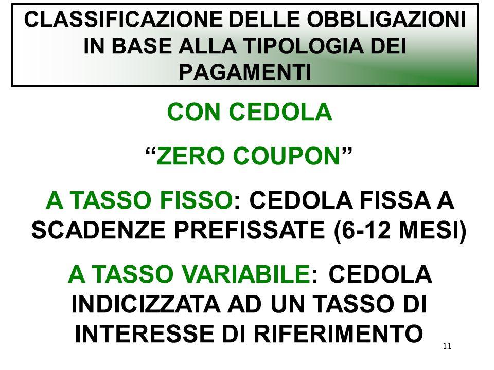 A TASSO FISSO: CEDOLA FISSA A SCADENZE PREFISSATE (6-12 MESI)