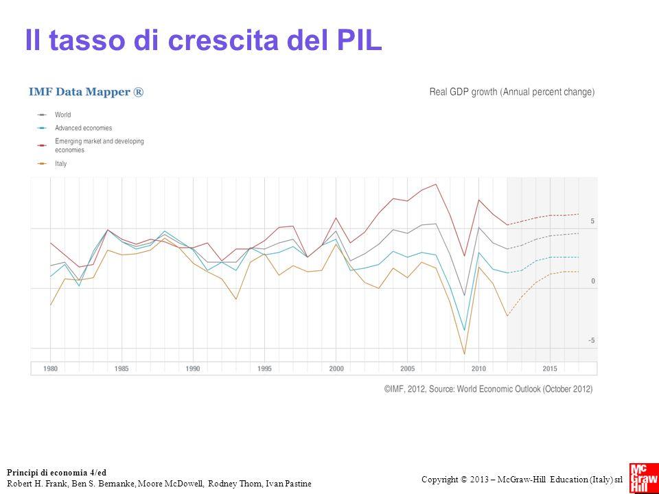 Il tasso di crescita del PIL