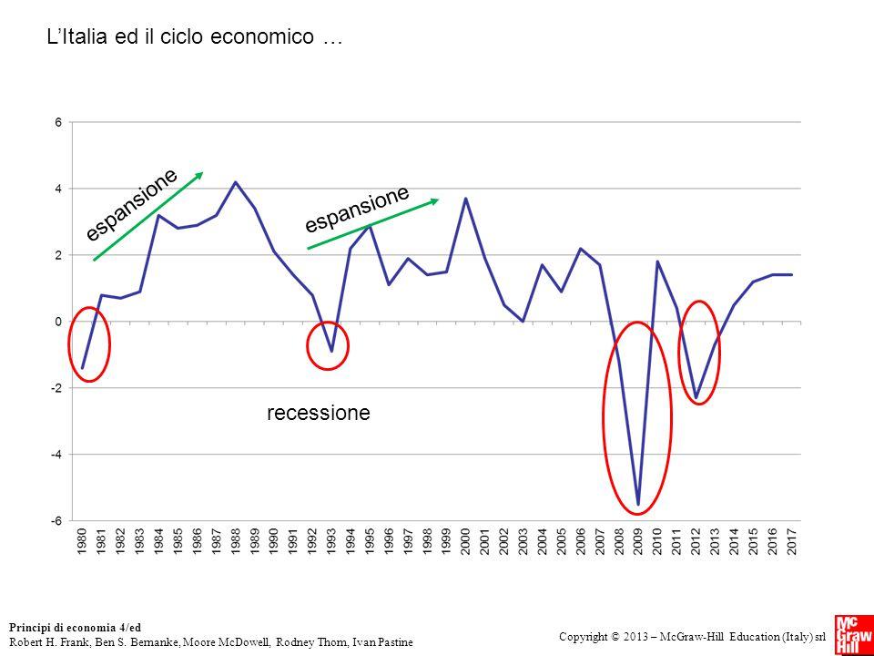 L'Italia ed il ciclo economico …