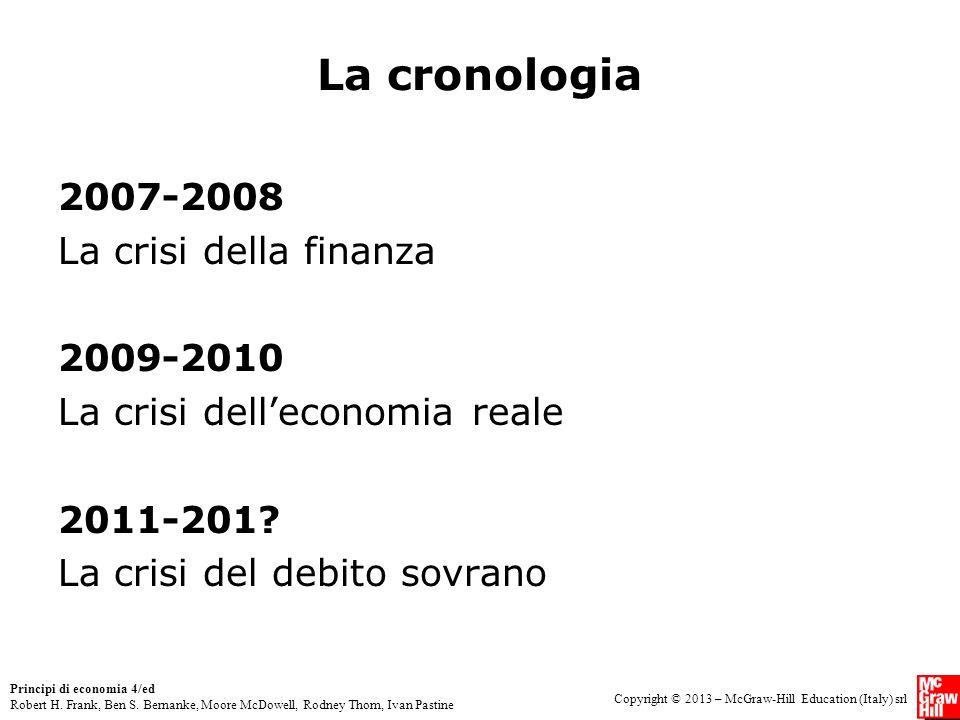 La cronologia 2007-2008 La crisi della finanza 2009-2010 La crisi dell'economia reale 2011-201.