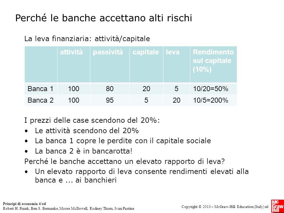 Perché le banche accettano alti rischi