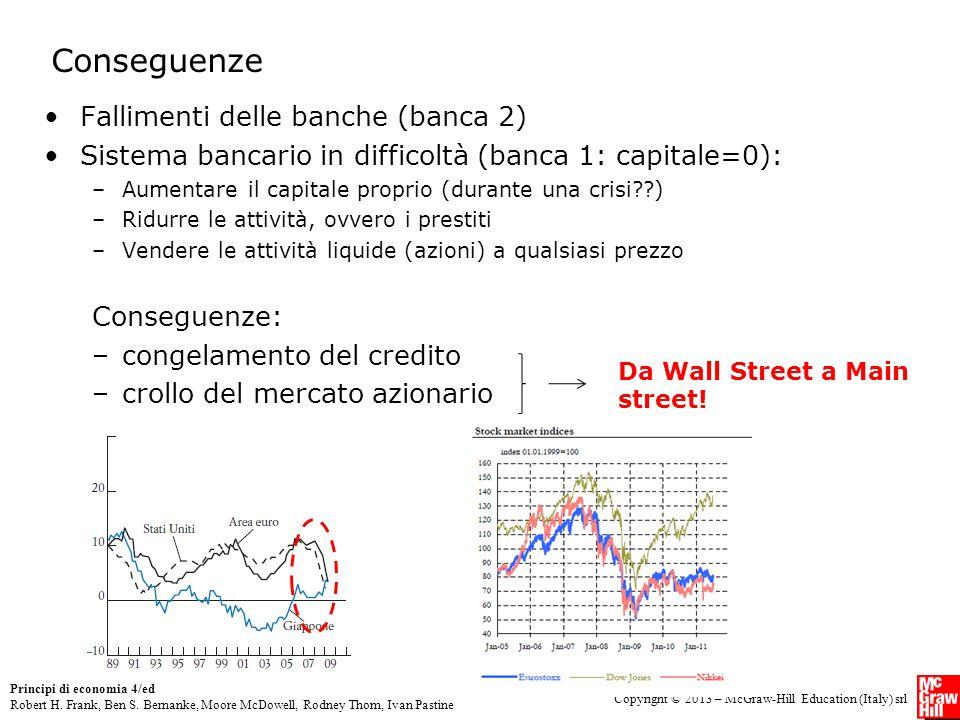 Conseguenze Fallimenti delle banche (banca 2)