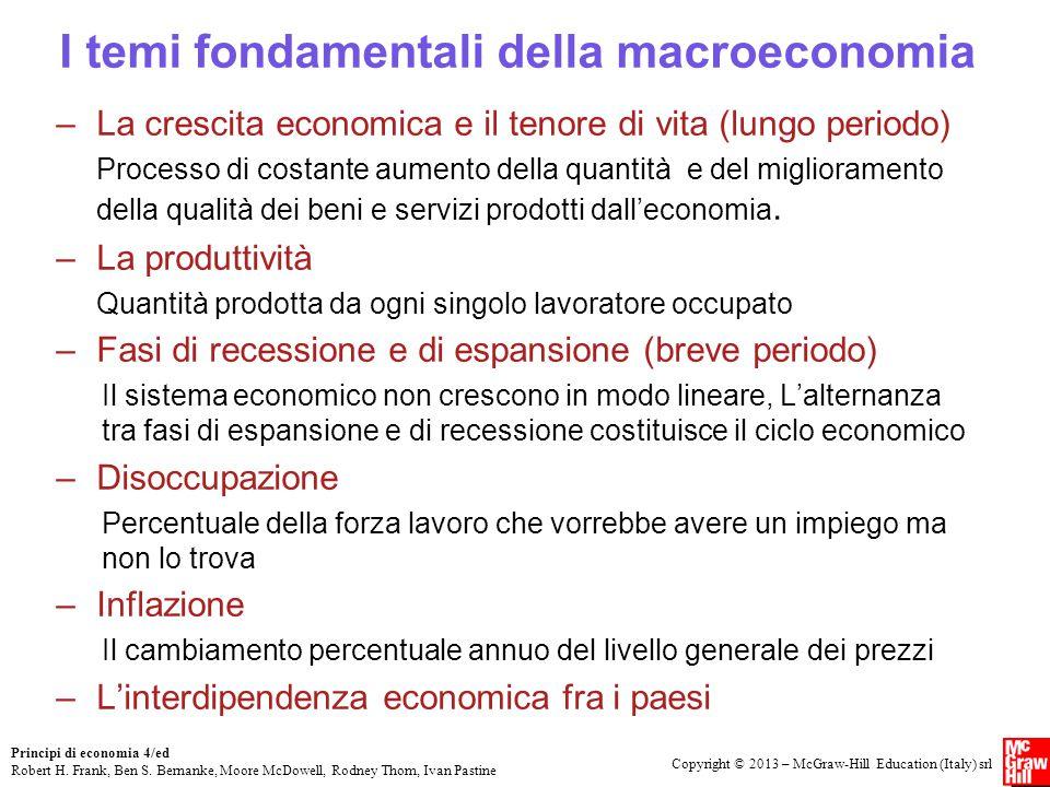 I temi fondamentali della macroeconomia