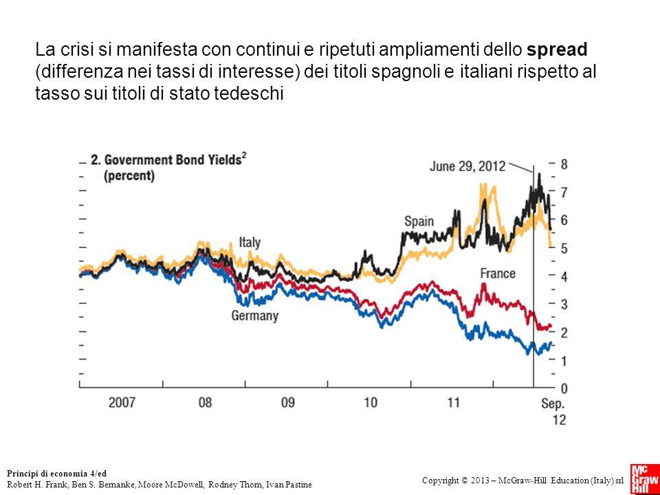 La crisi si manifesta con continui e ripetuti ampliamenti dello spread (differenza nei tassi di interesse) dei titoli spagnoli e italiani rispetto al tasso sui titoli di stato tedeschi