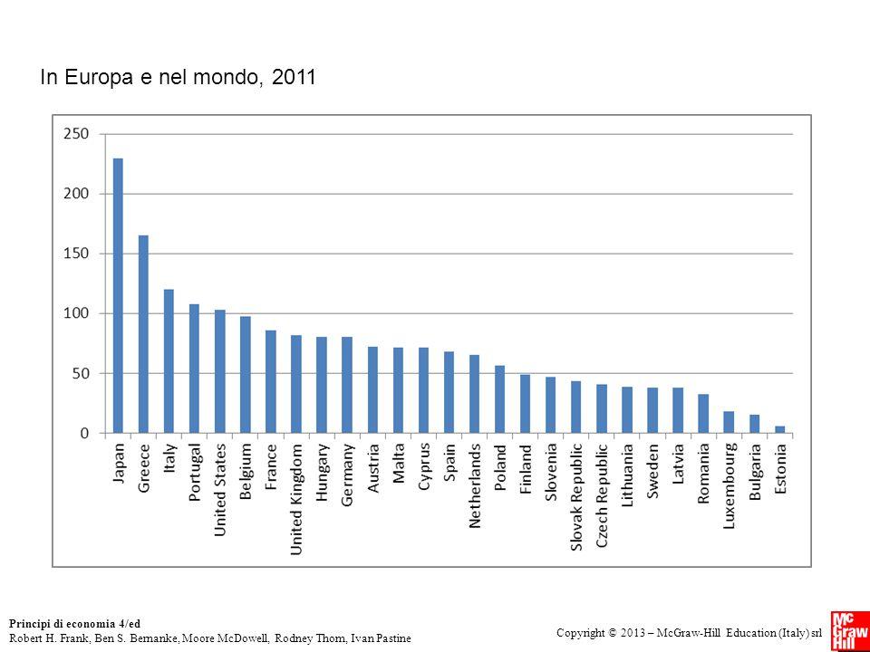 In Europa e nel mondo, 2011