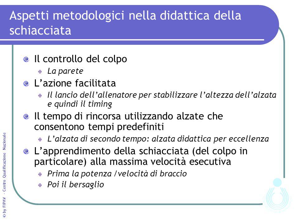 Aspetti metodologici nella didattica della schiacciata